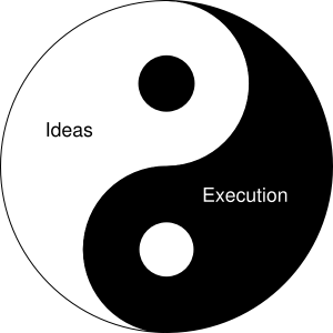 ideas-execution