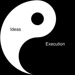 ideas-execution