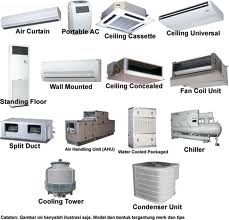 Heating and Air Conditioning (HVAC) most common degree