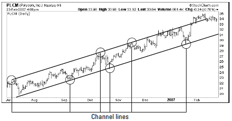 trading channel